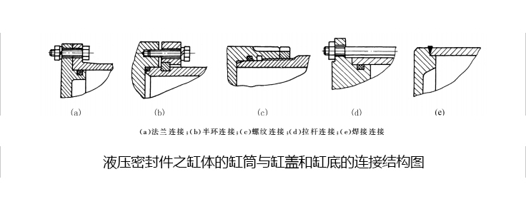 液压密封件之缸体的缸筒与缸盖和缸底的连接结构图