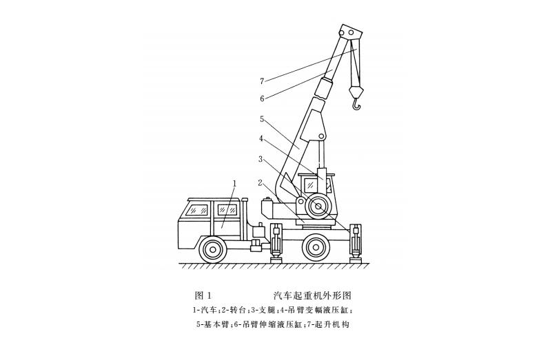 汽车起重机液压密封系统 | 密封件技术图片