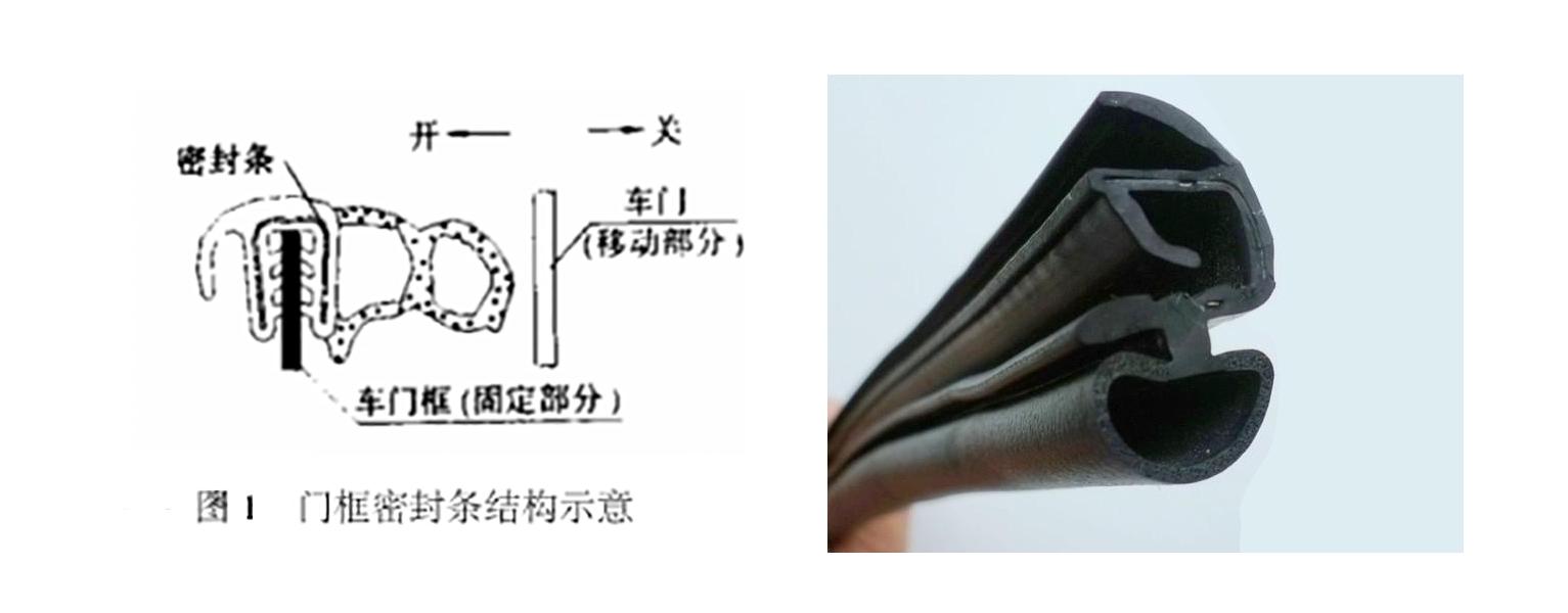 橡胶制品:汽车用门框,行李箱,发动机盖密封条结构