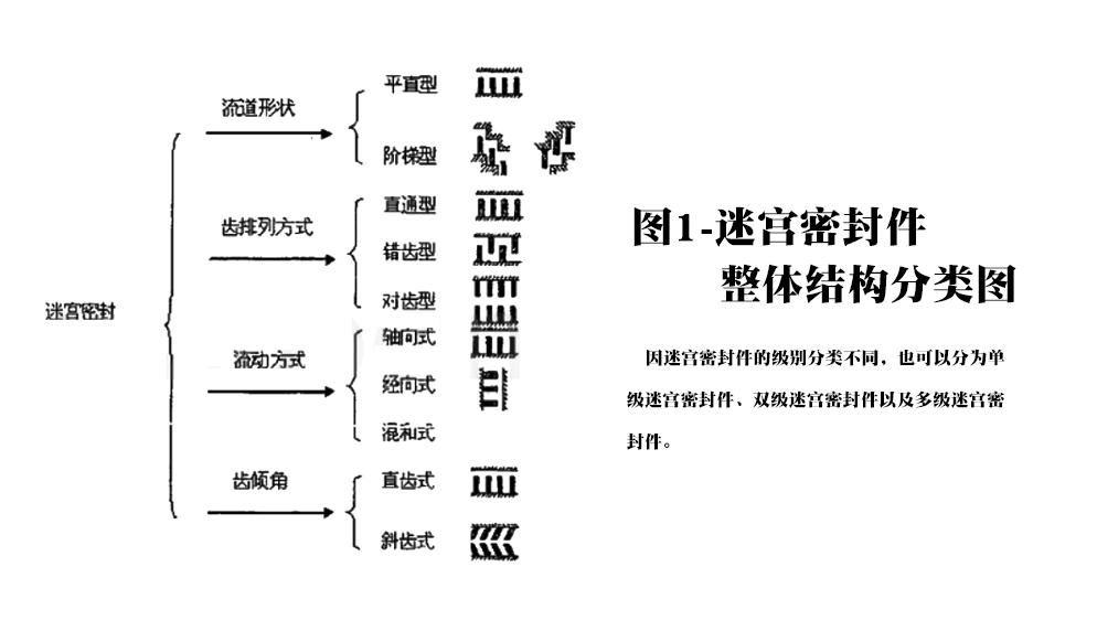 电路 电路图 电子 工程图 平面图 原理图 994_572
