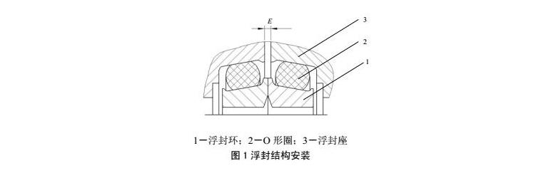 采煤矿机械设备:d&o型浮动油封结构